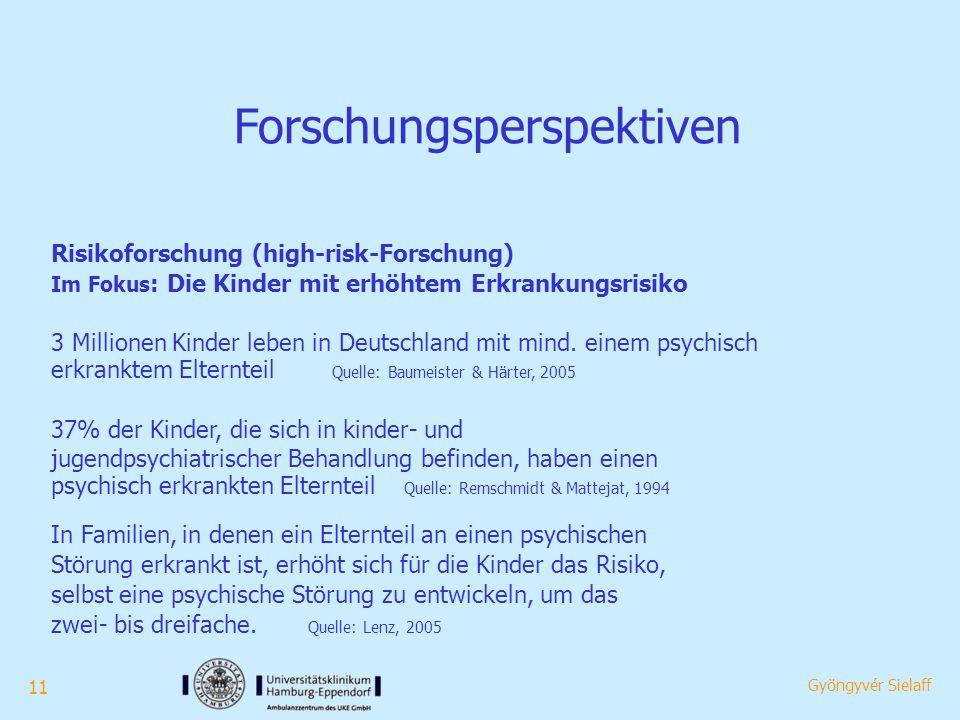 11 Gyöngyvér Sielaff Forschungsperspektiven Risikoforschung (high-risk-Forschung) Im Fokus : Die Kinder mit erhöhtem Erkrankungsrisiko 3 Millionen Kinder leben in Deutschland mit mind.