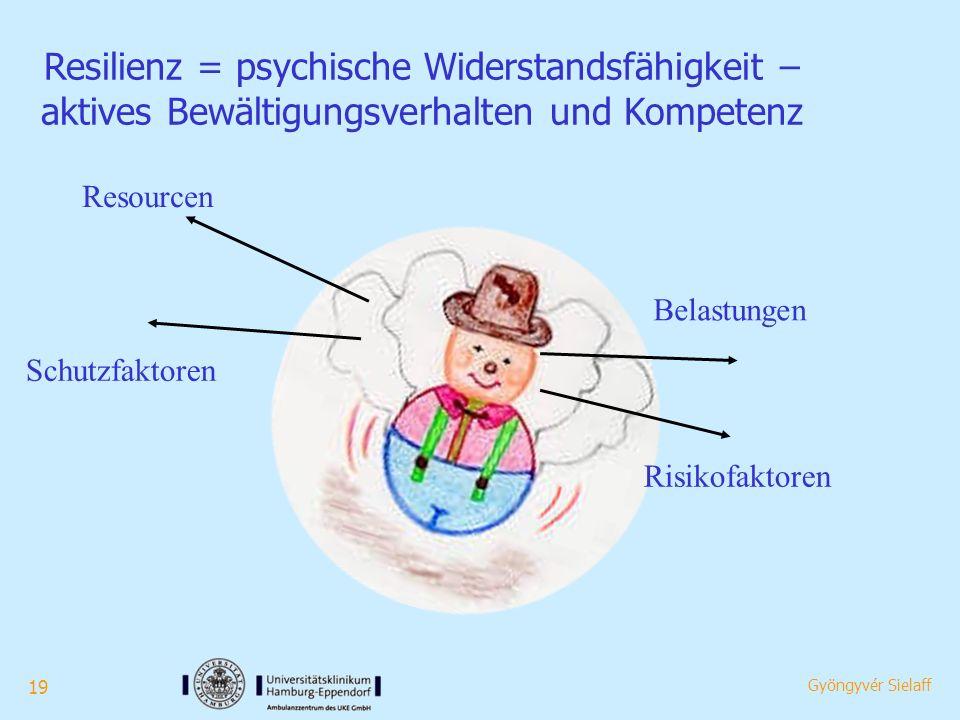 19 Gyöngyvér Sielaff Resilienz = psychische Widerstandsfähigkeit – aktives Bewältigungsverhalten und Kompetenz Risikofaktoren Belastungen Resourcen Schutzfaktoren