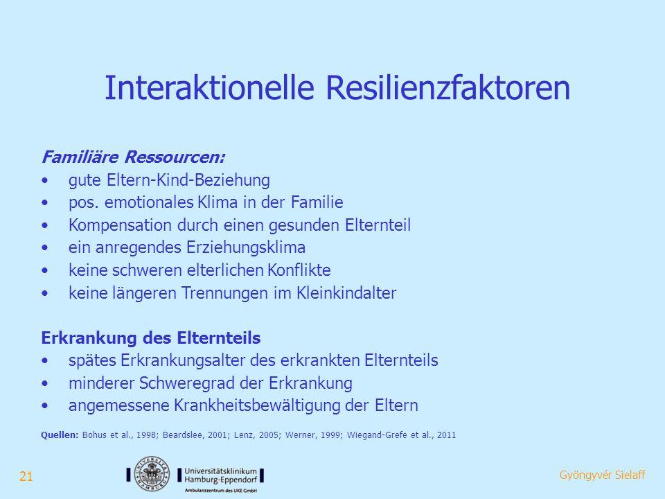 21 Gyöngyvér Sielaff Interaktionelle Resilienzfaktoren Familiäre Ressourcen: gute Eltern-Kind-Beziehung pos.