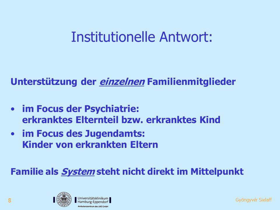 8 Gyöngyvér Sielaff Institutionelle Antwort: Unterstützung der einzelnen Familienmitglieder im Focus der Psychiatrie: erkranktes Elternteil bzw.