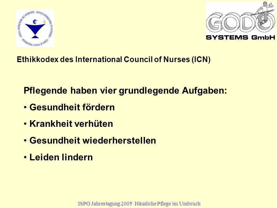 Ethikkodex des International Council of Nurses (ICN) Pflegende haben vier grundlegende Aufgaben: Gesundheit fördern Krankheit verhüten Gesundheit wiederherstellen Leiden lindern