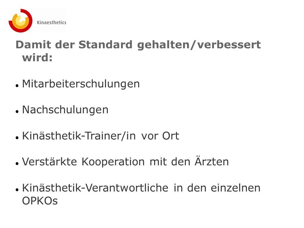 Damit der Standard gehalten/verbessert wird: Mitarbeiterschulungen Nachschulungen Kinästhetik-Trainer/in vor Ort Verstärkte Kooperation mit den Ärzten