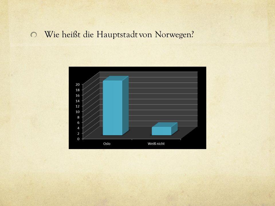 Kennen sie berühmte Personen aus Norwegen?