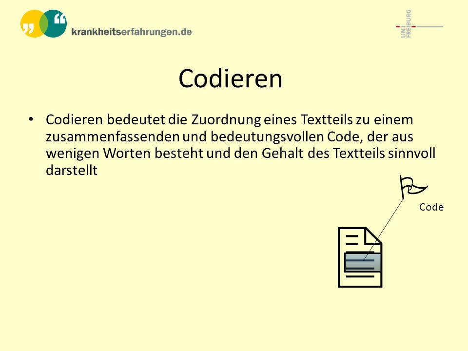 Codieren Codieren bedeutet die Zuordnung eines Textteils zu einem zusammenfassenden und bedeutungsvollen Code, der aus wenigen Worten besteht und den Gehalt des Textteils sinnvoll darstellt   Code