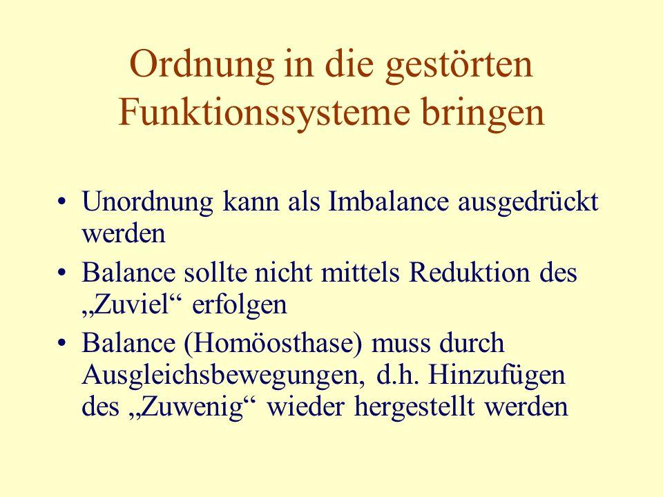 """Ordnung in die gestörten Funktionssysteme bringen Unordnung kann als Imbalance ausgedrückt werden Balance sollte nicht mittels Reduktion des """"Zuviel erfolgen Balance (Homöosthase) muss durch Ausgleichsbewegungen, d.h."""