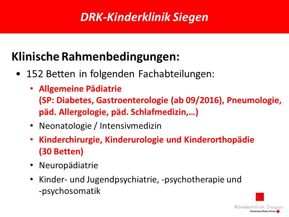 Klinische Rahmenbedingungen: 152 Betten in folgenden Fachabteilungen: Allgemeine Pädiatrie (SP: Diabetes, Gastroenterologie (ab 09/2016), Pneumologie, päd.