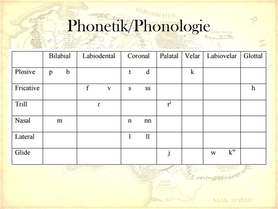 Phonetik/Phonologie