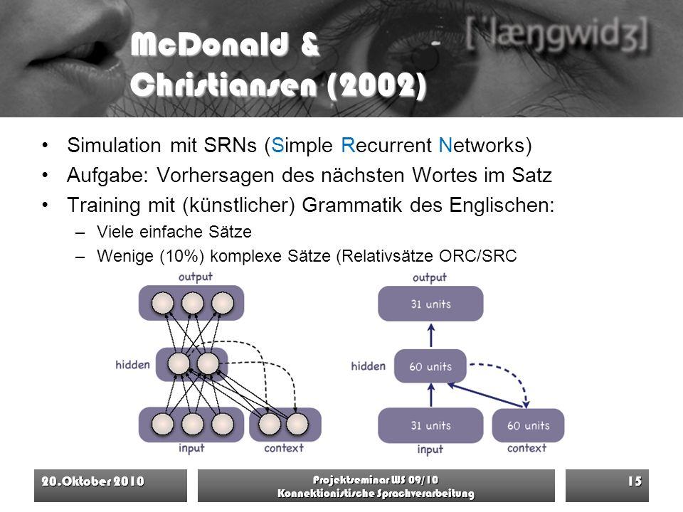 McDonald & Christiansen (2002) Simulation mit SRNs (Simple Recurrent Networks) Aufgabe: Vorhersagen des nächsten Wortes im Satz Training mit (künstlic