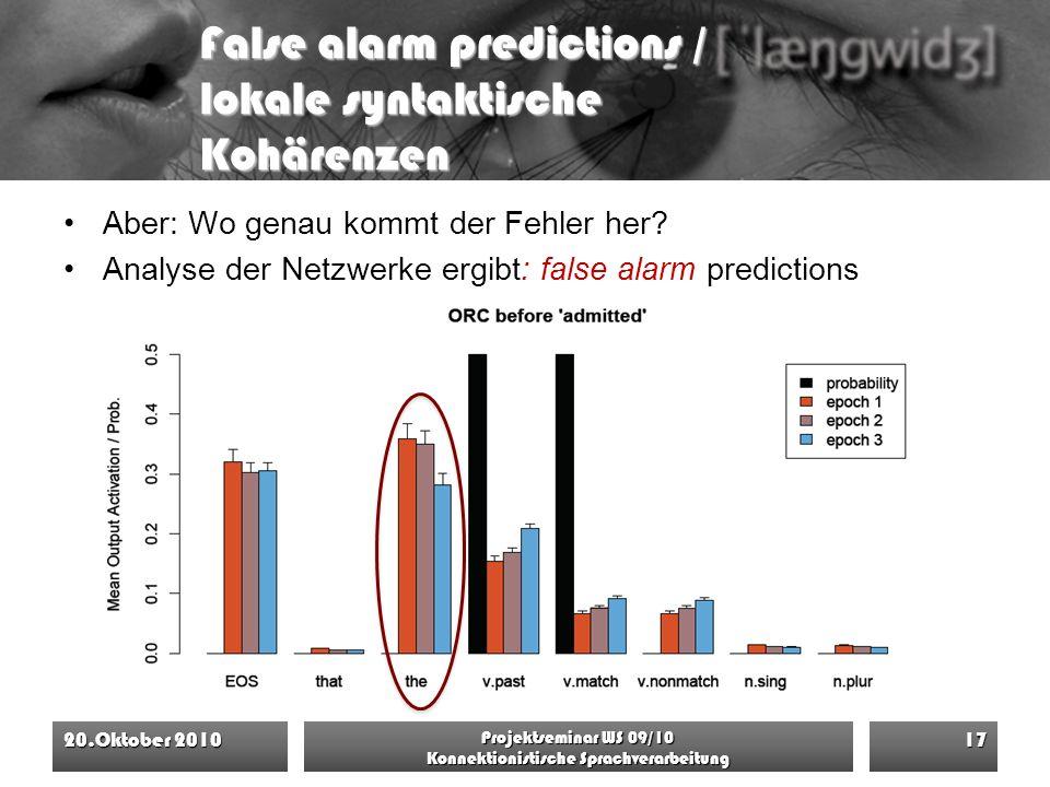 False alarm predictions / lokale syntaktische Kohärenzen Aber: Wo genau kommt der Fehler her? Analyse der Netzwerke ergibt: false alarm predictions 20
