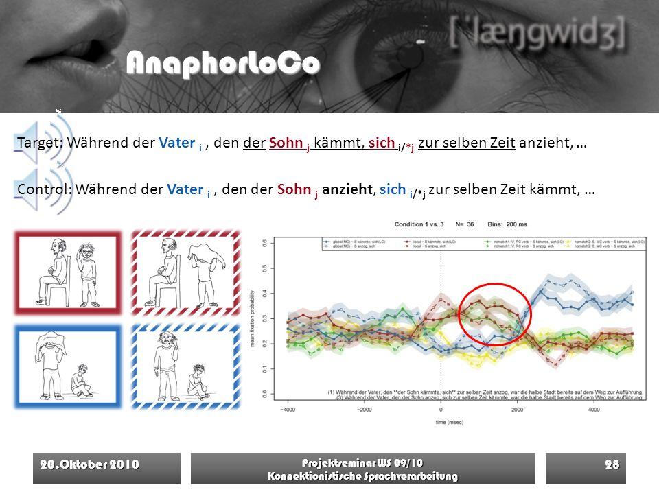 AnaphorLoCo 20.Oktober 2010 Projektseminar WS 09/10 Konnektionistische Sprachverarbeitung 28 Target: Während der Vater i, den der Sohn j kämmt, sich i