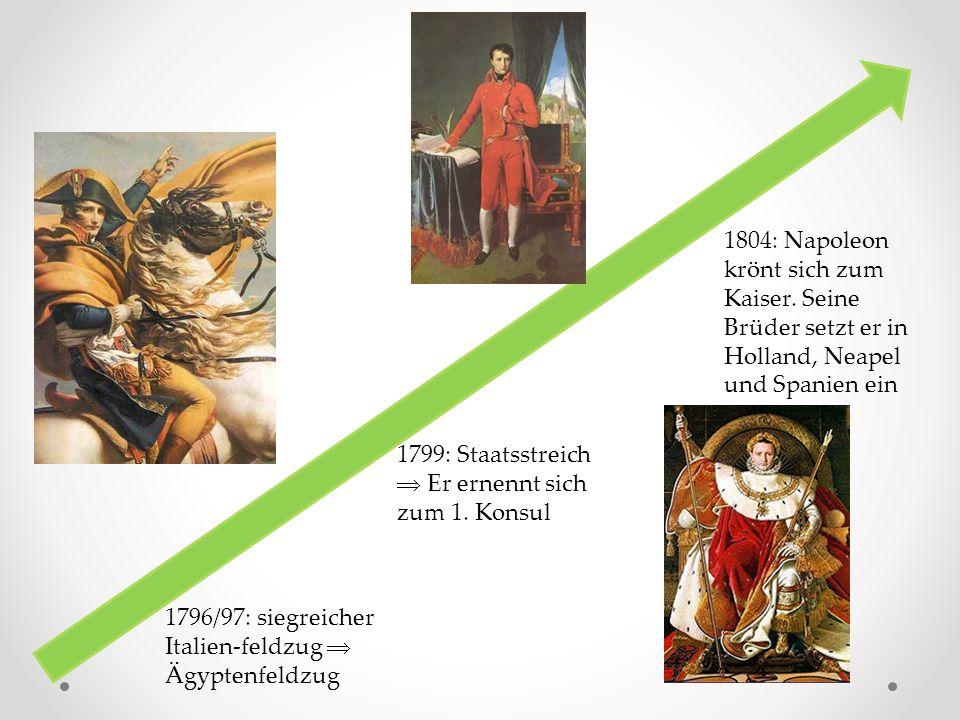 1796/97: siegreicher Italien-feldzug  Ägyptenfeldzug 1799: Staatsstreich  Er ernennt sich zum 1.