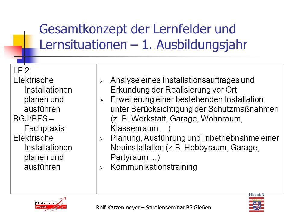 Rolf Katzenmeyer – Studienseminar BS Gießen Gesamtkonzept der Lernfelder und Lernsituationen – 1.