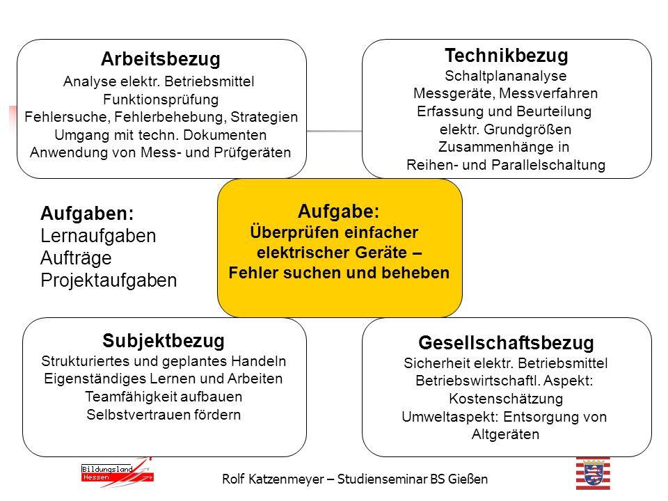 Rolf Katzenmeyer – Studienseminar BS Gießen Aufgabe: Überprüfen einfacher elektrischer Geräte – Fehler suchen und beheben Arbeitsbezug Analyse elektr.