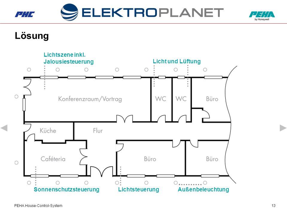 PEHA House-Control-System13 Lösung SonnenschutzsteuerungLichtsteuerungAußenbeleuchtung Licht und Lüftung Lichtszene inkl.