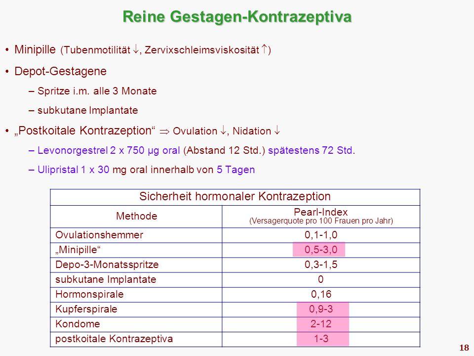 18 Reine Gestagen-Kontrazeptiva Minipille (Tubenmotilität , Zervixschleimsviskosität  ) Depot-Gestagene –Spritze i.m.