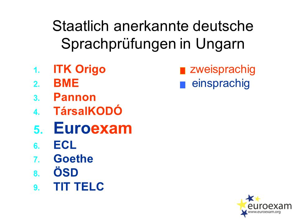 Staatlich anerkannte deutsche Sprachprüfungen in Ungarn 1.