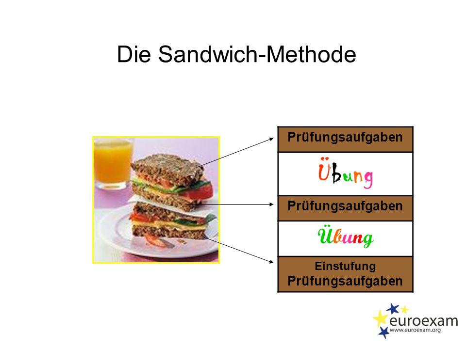 Die Sandwich-Methode Prüfungsaufgaben ÜbungÜbung ÜbungÜbung Einstufung Prüfungsaufgaben