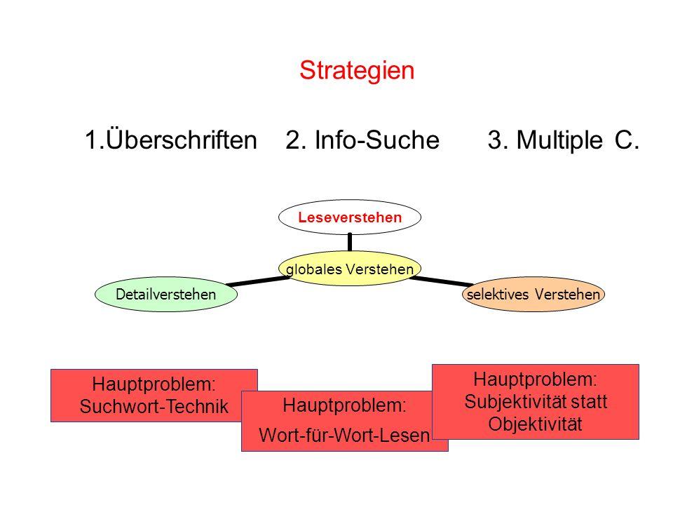 Strategien 1.Überschriften2.Info-Suche3. Multiple C.