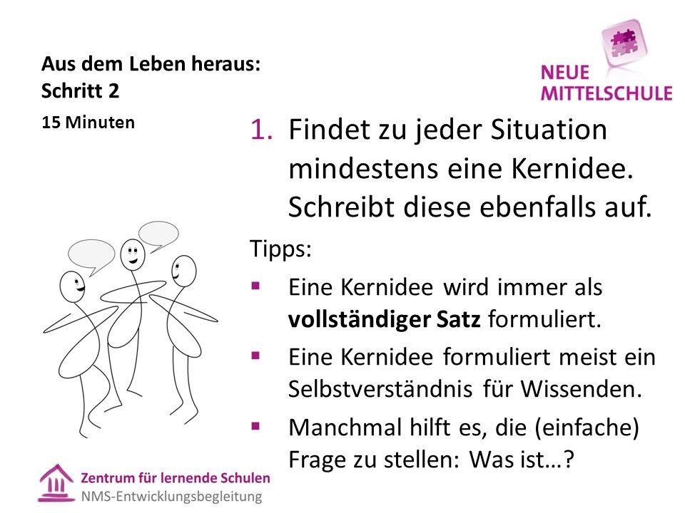 Aus dem Leben heraus: Schritt 2 1.Findet zu jeder Situation mindestens eine Kernidee.