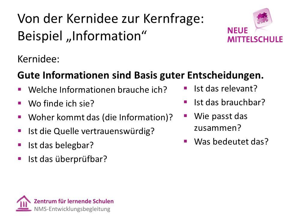 """Von der Kernidee zur Kernfrage: Beispiel """"Information Kernidee: Gute Informationen sind Basis guter Entscheidungen."""