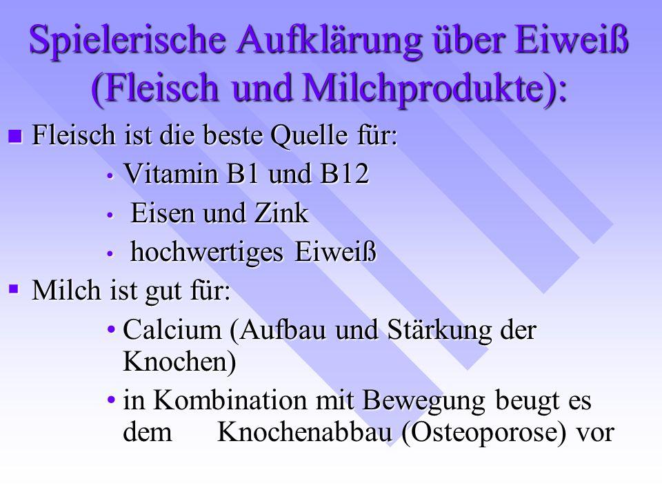 Spielerische Aufklärung über Eiweiß (Fleisch und Milchprodukte): Fleisch ist die beste Quelle für: Fleisch ist die beste Quelle für: Vitamin B1 und B12 Vitamin B1 und B12 Eisen und Zink Eisen und Zink hochwertiges Eiweiß hochwertiges Eiweiß  Milch ist gut für: Calcium (Aufbau und Stärkung der Knochen)Calcium (Aufbau und Stärkung der Knochen) in Kombination mit Bewegung beugt es dem Knochenabbau (Osteoporose) vorin Kombination mit Bewegung beugt es dem Knochenabbau (Osteoporose) vor