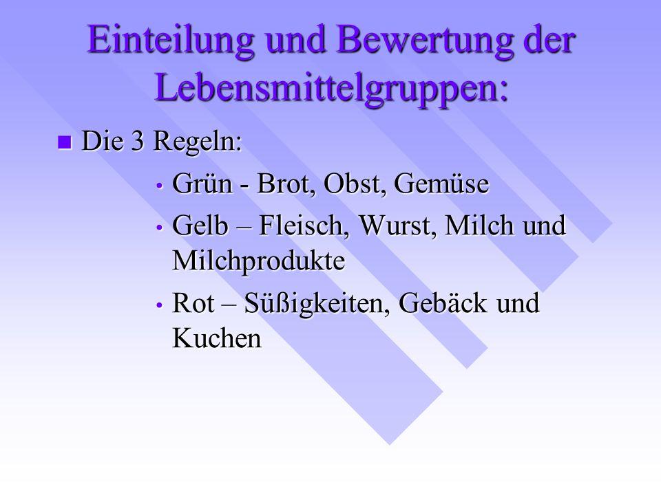 Einteilung und Bewertung der Lebensmittelgruppen: Die 3 Regeln: Die 3 Regeln: Grün - Brot, Obst, Gemüse Grün - Brot, Obst, Gemüse Gelb – Fleisch, Wurs