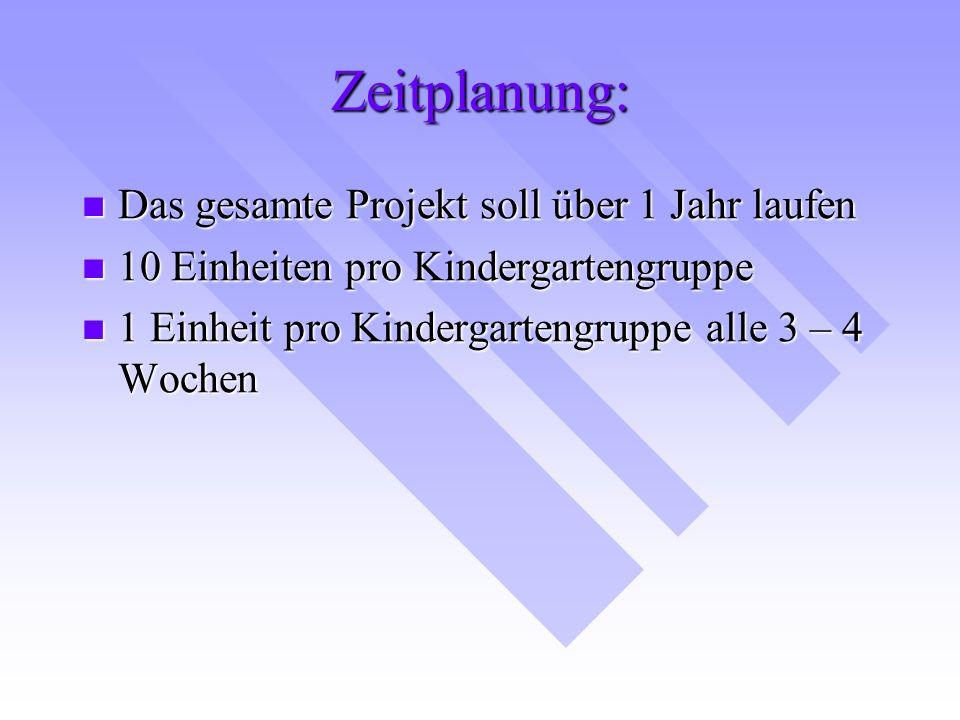 Zeitplanung: Das gesamte Projekt soll über 1 Jahr laufen Das gesamte Projekt soll über 1 Jahr laufen 10 Einheiten pro Kindergartengruppe 10 Einheiten