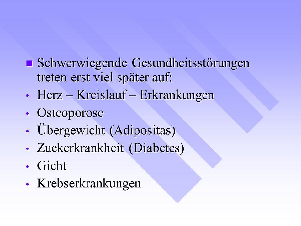 Schwerwiegende Gesundheitsstörungen treten erst viel später auf: Schwerwiegende Gesundheitsstörungen treten erst viel später auf: Herz – Kreislauf – Erkrankungen Herz – Kreislauf – Erkrankungen Osteoporose Osteoporose Übergewicht (Adipositas) Übergewicht (Adipositas) Zuckerkrankheit (Diabetes) Zuckerkrankheit (Diabetes) Gicht Gicht Krebserkrankungen Krebserkrankungen