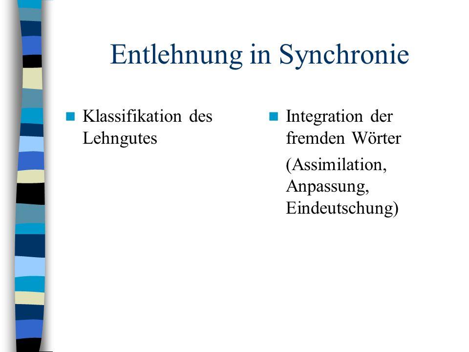 Entlehnung in Synchronie Klassifikation des Lehngutes Integration der fremden Wörter (Assimilation, Anpassung, Eindeutschung)