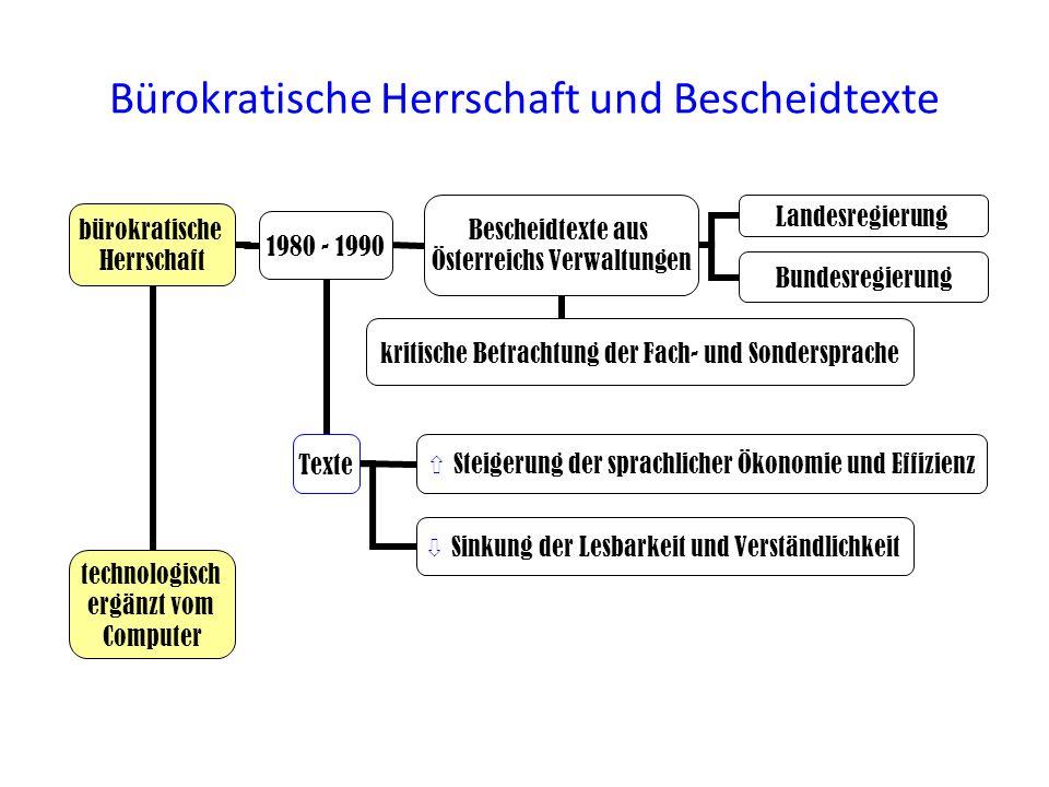 Bürokratische Herrschaft und Bescheidtexte bürokratische Herrschaft 1980 - 1990 Texte ⇧ Steigerung der sprachlicher Ökonomie und Effizienz ⇩ Sinkung d