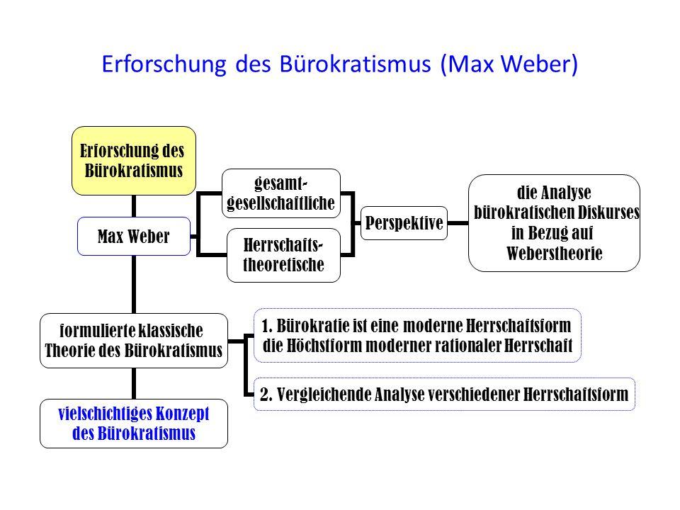 Erforschung des Bürokratismus (Max Weber) Erforschung des Bürokratismus Max Weber formulierte klassische Theorie des Bürokratismus 1. Bürokratie ist e