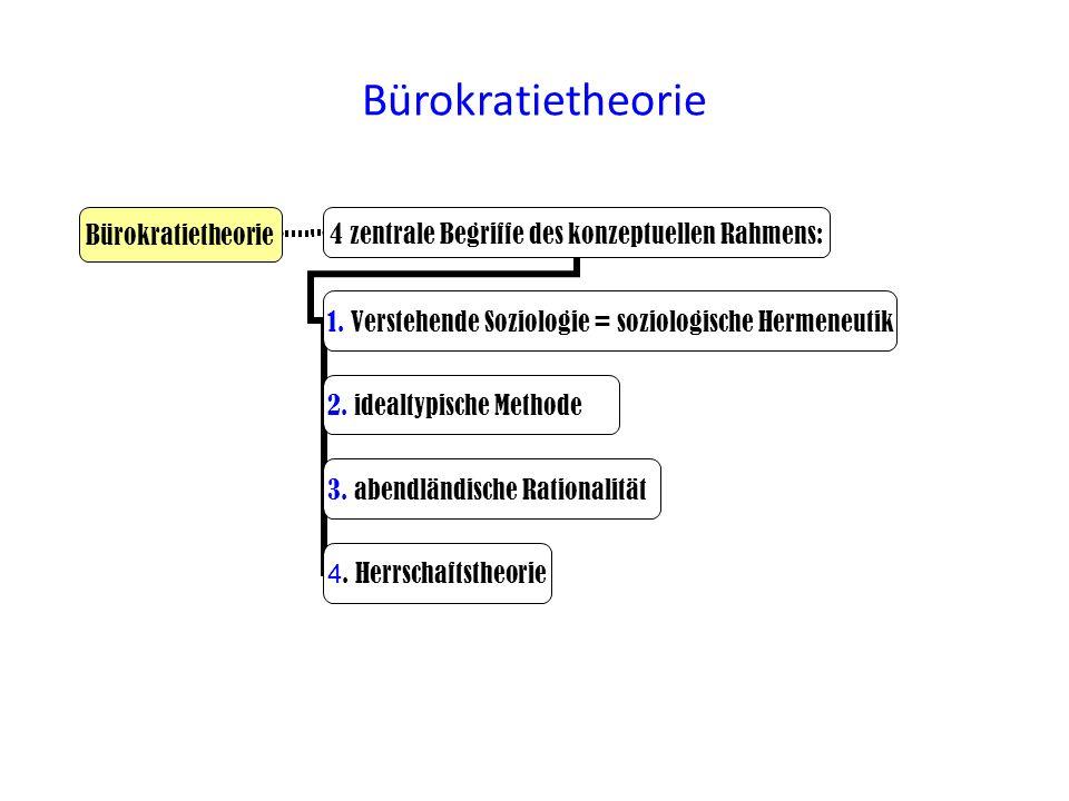 Bürokratietheorie 2. idealtypische Methode 3. abendländische Rationalität 4. Herrschaftstheorie 4 zentrale Begriffe des konzeptuellen Rahmens: 1. Vers