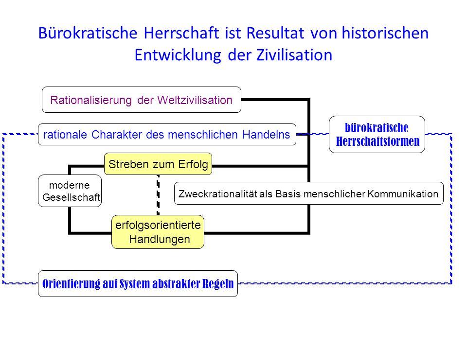 Bürokratische Herrschaft ist Resultat von historischen Entwicklung der Zivilisation Rationalisierung der Weltzivilisation rationale Charakter des mens