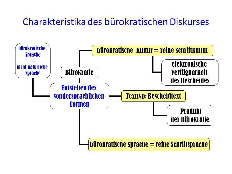Charakteristika des bürokratischen Diskurses bürokratische Kultur = reine Schriftkultur Entstehen des sondersprachlichen Formen Bürokratie bürokratisc