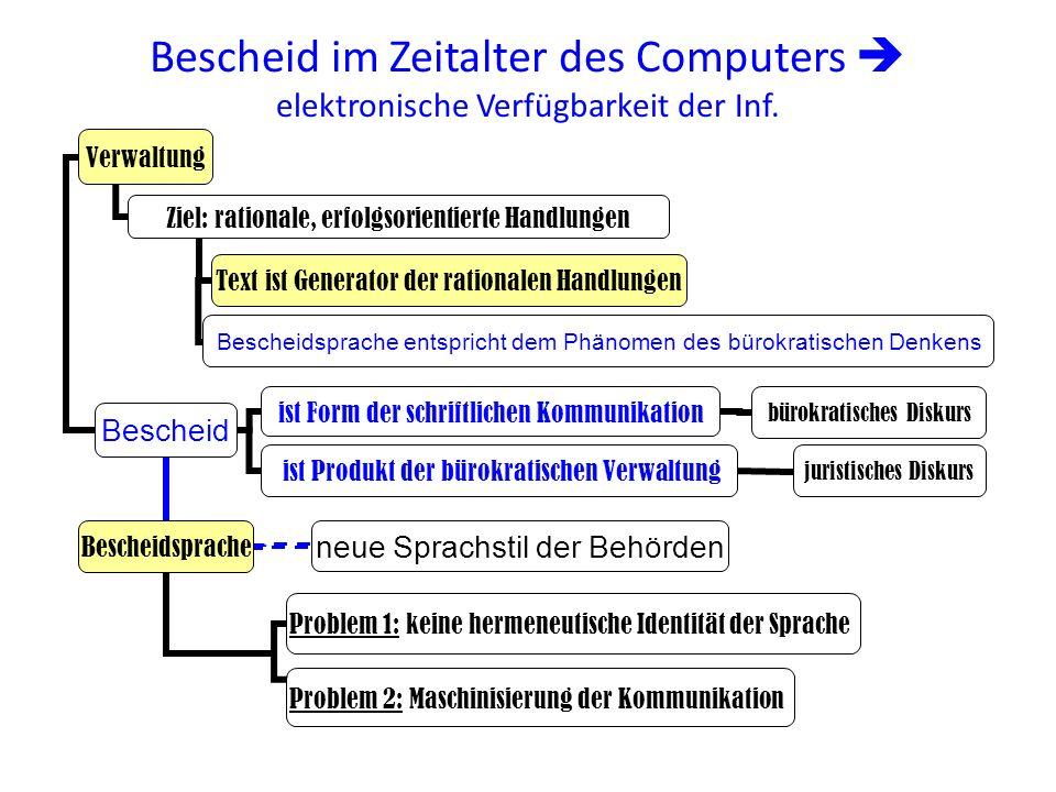 Bescheid im Zeitalter des Computers  elektronische Verfügbarkeit der Inf. Ziel: rationale, erfolgsorientierte Handlungen Verwaltung Problem 2: Maschi