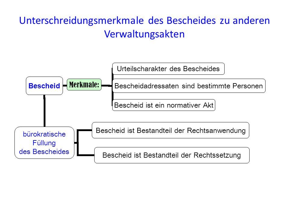 Unterschreidungsmerkmale des Bescheides zu anderen Verwaltungsakten bürokratische Füllung des Bescheides Bescheid Bescheid ist Bestandteil der Rechtsa