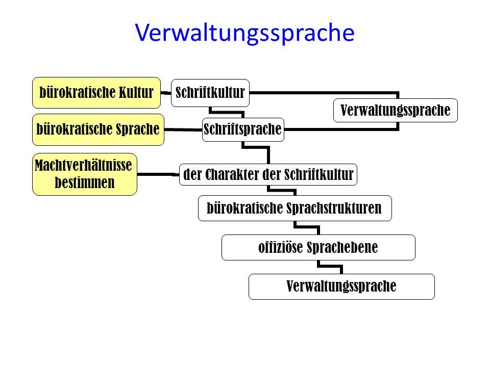 Verwaltungssprache bürokratische Kultur SchriftkulturSchriftspracheVerwaltungssprache bürokratische Sprache Machtverhältnisse bestimmen der Charakter