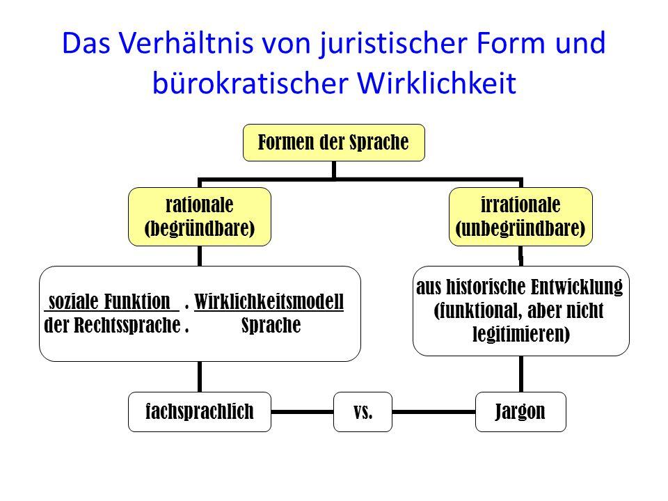 Das Verhältnis von juristischer Form und bürokratischer Wirklichkeit Formen der Sprache rationale (begründbare) soziale Funktion. Wirklichkeitsmodell