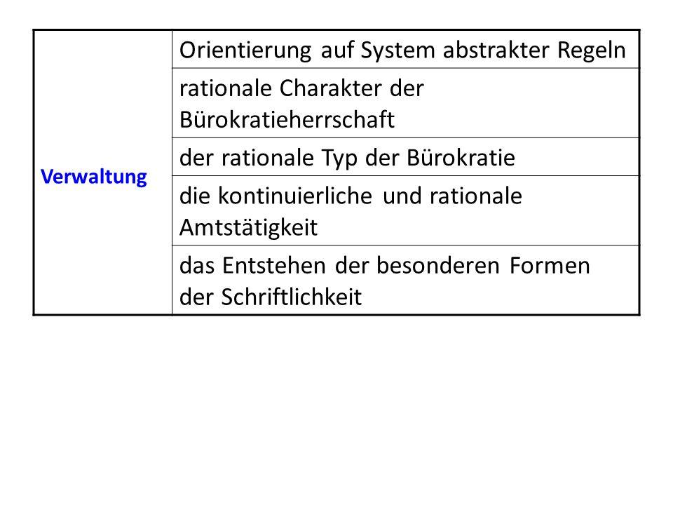 Verwaltung Orientierung auf System abstrakter Regeln rationale Charakter der Bürokratieherrschaft der rationale Typ der Bürokratie die kontinuierliche
