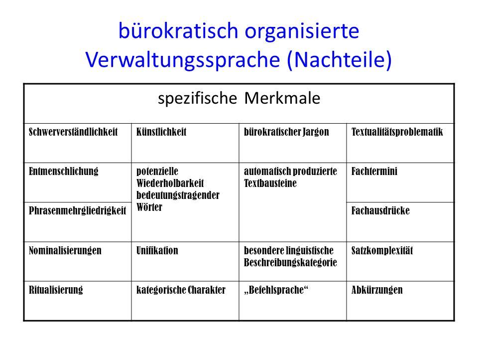 bürokratisch organisierte Verwaltungssprache (Nachteile) spezifische Merkmale SchwerverständlichkeitKünstlichkeitbürokratischer JargonTextualitätsprob