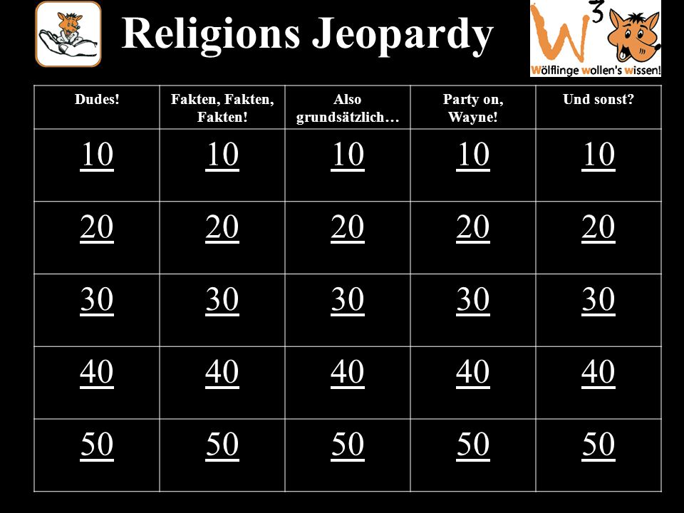 Religions Jeopardy Dudes!Fakten, Fakten, Fakten. Also grundsätzlich… Party on, Wayne.