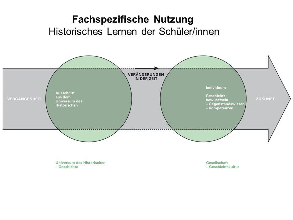 Peter Gautschi7 Fachspezifische Nutzung Historisches Lernen der Schüler/innen