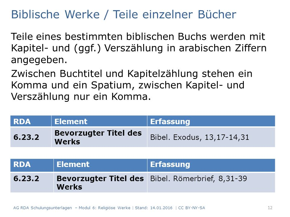 Biblische Werke / Teile einzelner Bücher Teile eines bestimmten biblischen Buchs werden mit Kapitel- und (ggf.) Verszählung in arabischen Ziffern angegeben.
