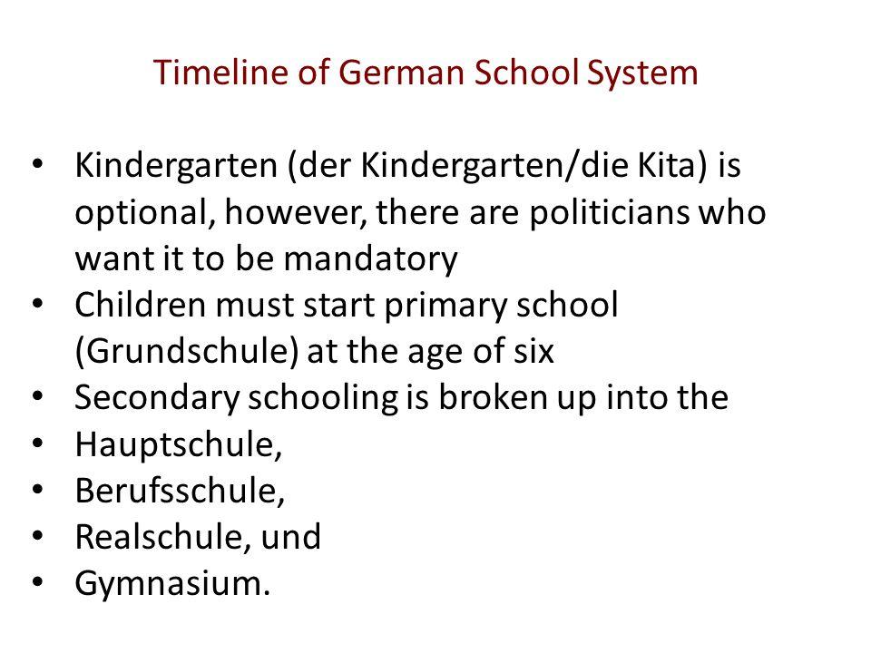 Der Kindergarten The term was created by Friedrich Fröbel for the institute he created in 1837 in Bad Blankenburg.