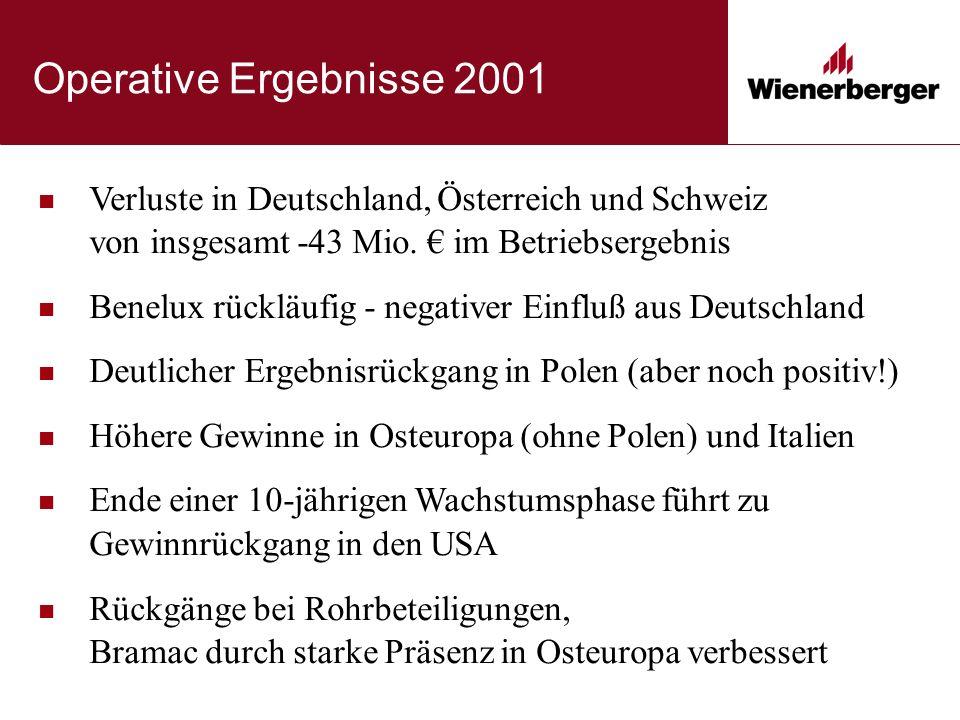 Operative Ergebnisse 2001 Verluste in Deutschland, Österreich und Schweiz von insgesamt -43 Mio. € im Betriebsergebnis Benelux rückläufig - negativer