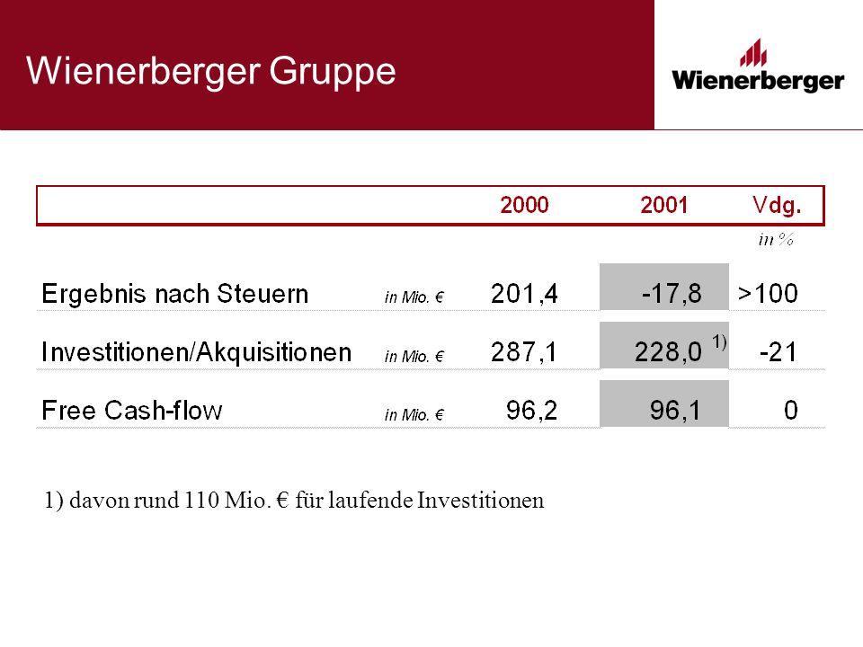 Wienerberger Gruppe 1) davon rund 110 Mio. € für laufende Investitionen