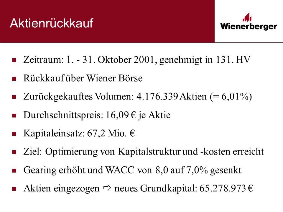 Aktienrückkauf Zeitraum: 1. - 31. Oktober 2001, genehmigt in 131. HV Rückkauf über Wiener Börse Zurückgekauftes Volumen: 4.176.339 Aktien (= 6,01%) Du