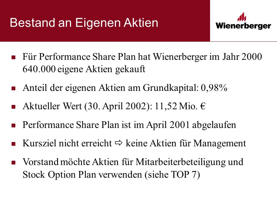 Bestand an Eigenen Aktien Für Performance Share Plan hat Wienerberger im Jahr 2000 640.000 eigene Aktien gekauft Anteil der eigenen Aktien am Grundkap