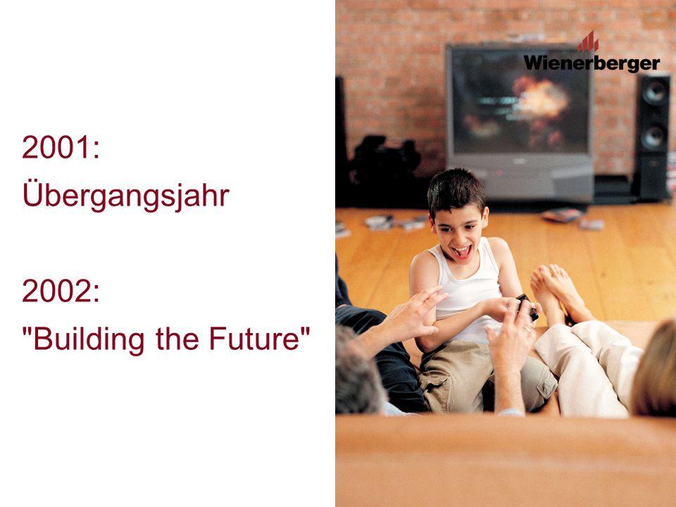 Inhalt  Das Jahr 2001  Strategie – die Zukunft von Wienerberger  1. Quartal und Ausblick 2002