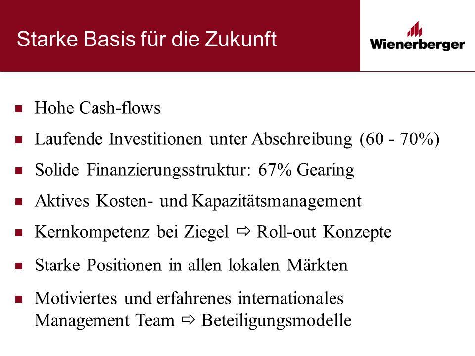 Starke Basis für die Zukunft Hohe Cash-flows Laufende Investitionen unter Abschreibung (60 - 70%) Solide Finanzierungsstruktur: 67% Gearing Aktives Ko